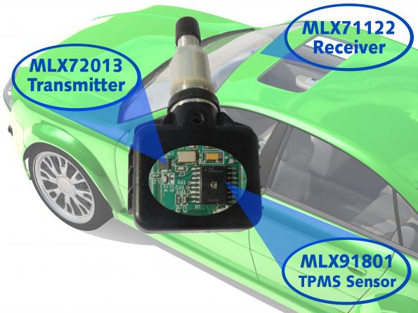 Melexis offers modular tire pressure monitoring system | Microwave