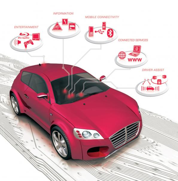 MOST Forum discusses technology and challenges of infotainment backbone