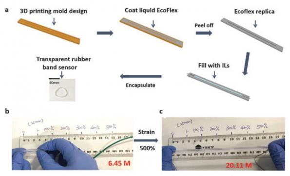 Stretchable sensor offers 'true wearability' for biomed use