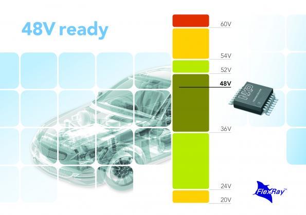 NXP FlexRay transceivers support 48V supply