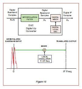 Software Defined Radio Handbook, 9th Edition