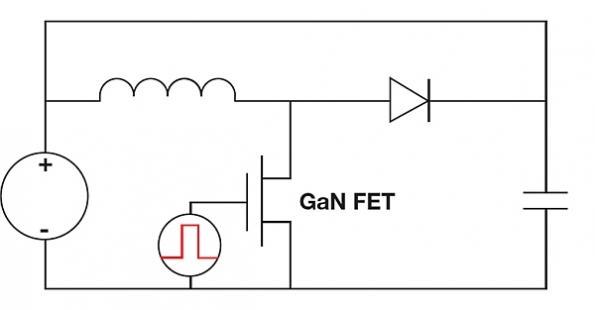 Real-time power GaN waveform monitoring