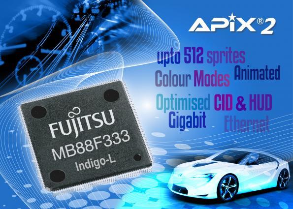 Fujitsu shapes the virtual dashboard