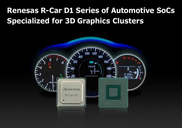 Renesas extends R-Car SoC family towards 3D graphics