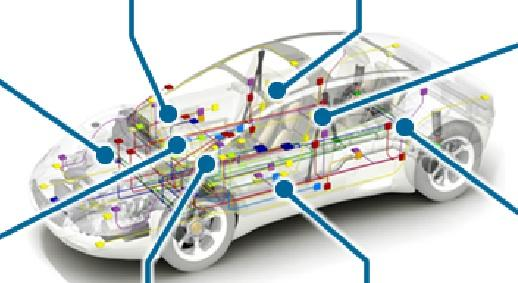 A new generation of microcontrollers: The RH850 Family of 40-nm MCUs for better, safer motor vehicles - part 2