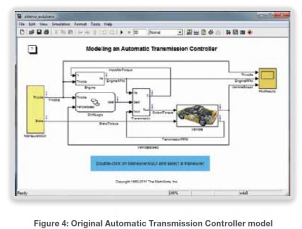 "Virtual Hardware ""In-the-Loop"": Earlier Testing for Automotive Applications"