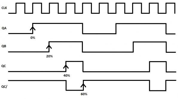 Divide by N for synchronizing DC/DC converter clocks