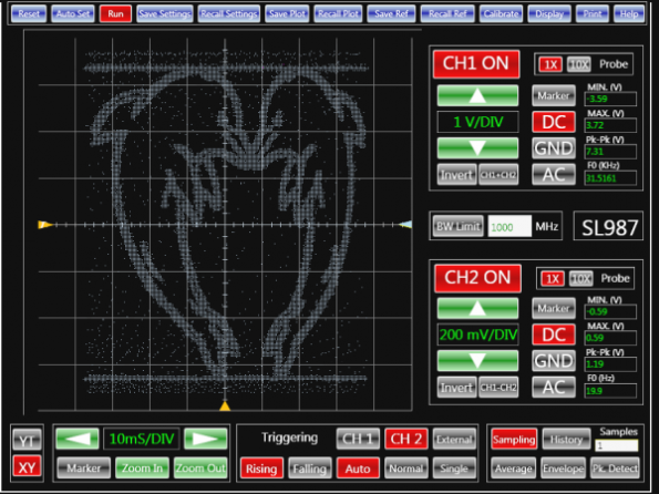The Art of Waves: Images on an oscilloscope