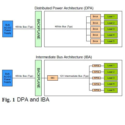 Enterprise Data Warehouse Bus Architecture - Kimball Group