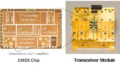 Millimeter-band CMOS chip communicates at 56Gbps