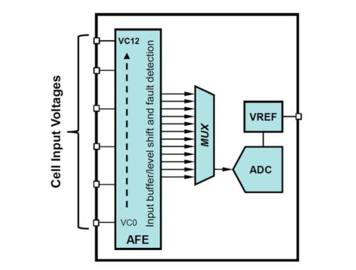 Intersil: Optimizing Battery Accuracy for EVs and HEVs