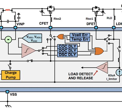 Intersil: Putting Safety into Li-ion Battery Packs
