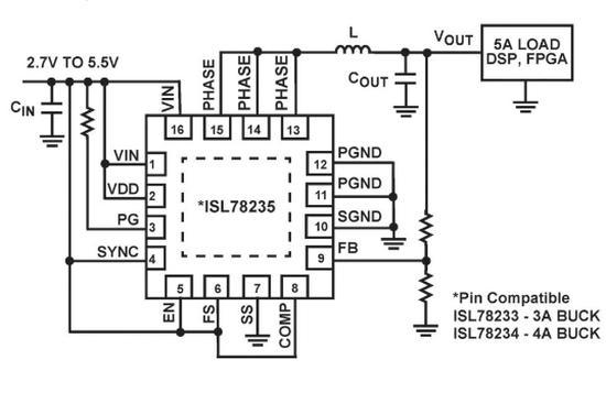 Intersil: Powering Automotive Cockpit Electronics
