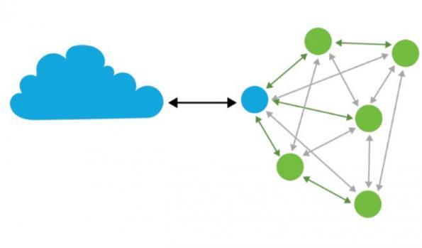 Qorvo: More Power to Zigbee 3.0: Wi-Fi, Zigbee and Thread 'unmeshed'