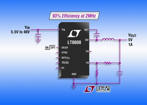 Step-down DC/DC rates for 1 5A/2MHz and 3 0-42V inputs