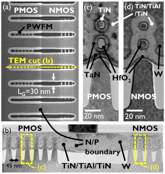 After FinFET? imec demos Gate-all-Around Si nanowire CMOS transistors