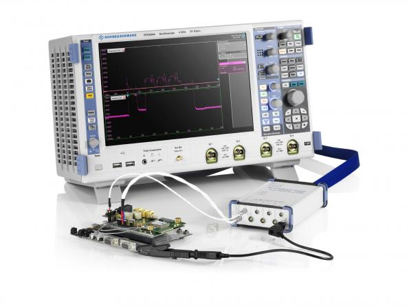 Multi-channel probing systems aids power supply optimisation in wireless devices