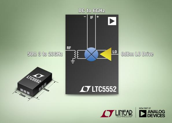 Ultra-wideband 3 to 20-GHz mixer supports DC to 6 GHz IF