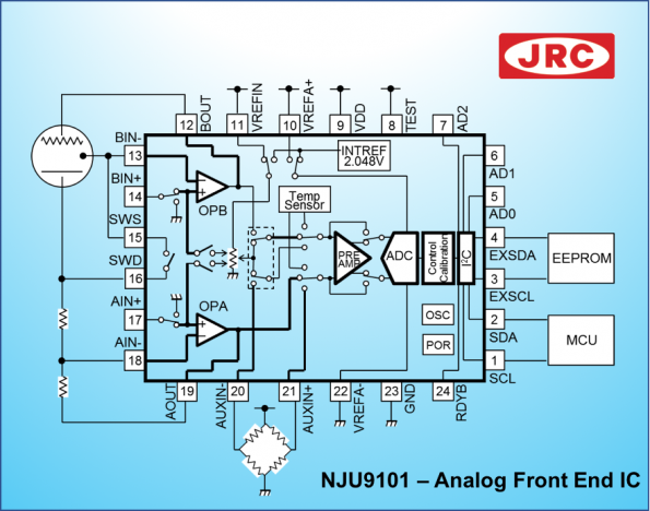 Micropower sensor signal processing, analog-front-end IC, in distribution