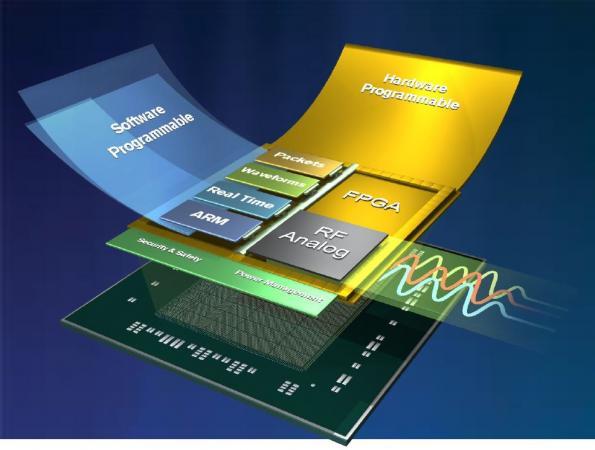 Xilinx' Zynq UltraScale+ RFSoC chips integrate the RF signal chain