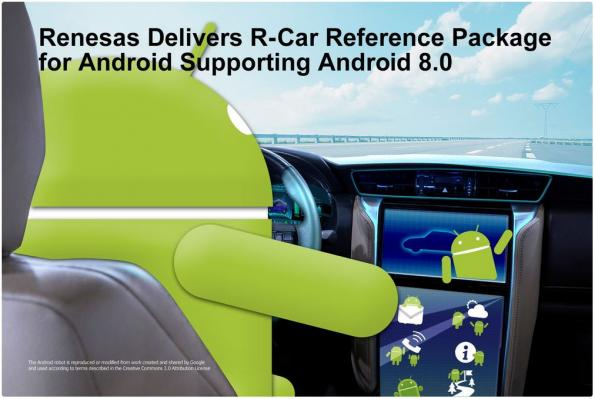 Renesas R-Car gets Android support package