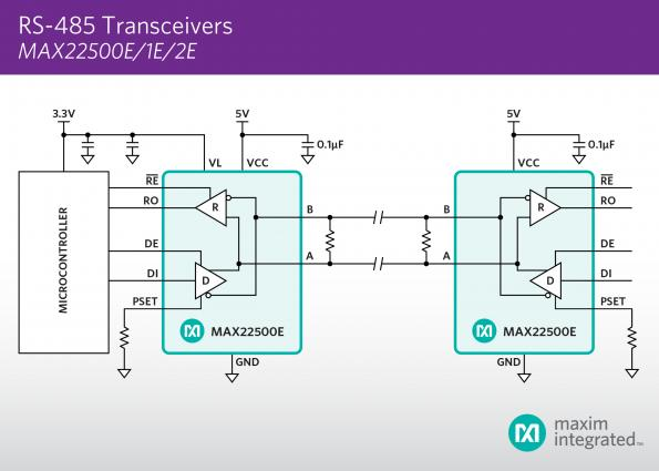 RS-485 transceivers double data rates, extend available cable length