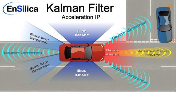 Kalman filter acceleration IP core targets ADAS