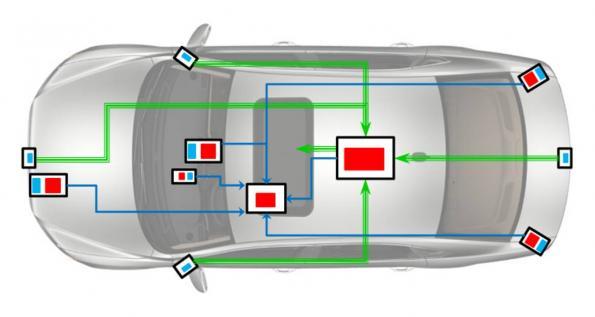 Sensor fusion: A critical step on the road to autonomous vehicles