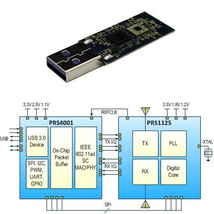 WiGig USB dongle reference design demonstrated