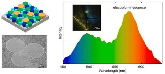 Nano-structured white LED delivers broadband emission