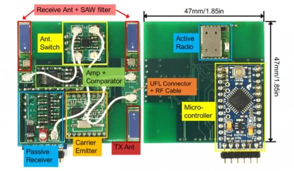 New radio technology lets wearables tap energy from nearby devices