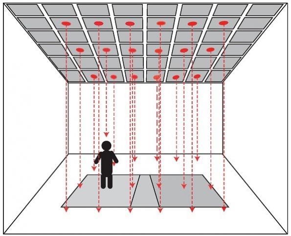 LED-based ToF sensor network detects room occupants