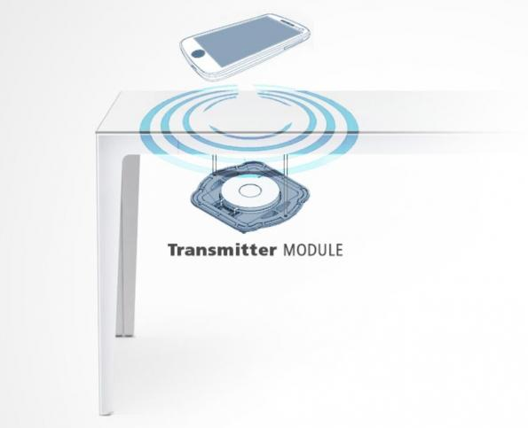 Wireless charging kit operates out-of-the-box