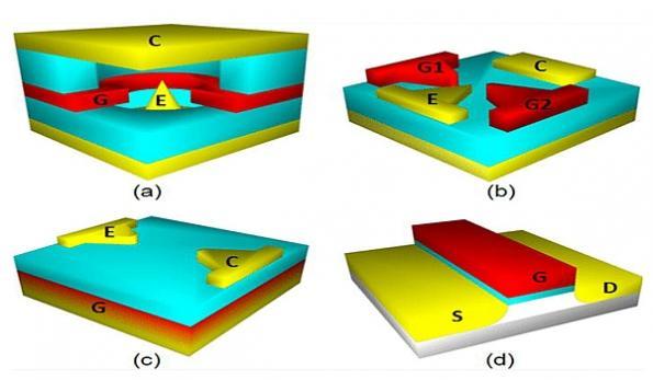 Nanoscale vacuum transistors offer robust FET alternative