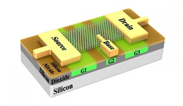 3-in-1 semiconductor morphs into multiple devices