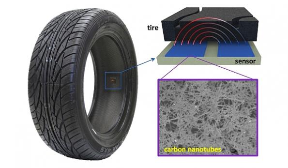 Printed tire sensor measures tread wear in real time
