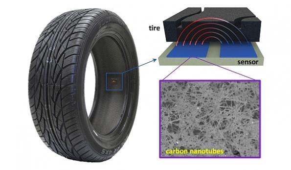 Printed tire sensor measures tread wear in real time