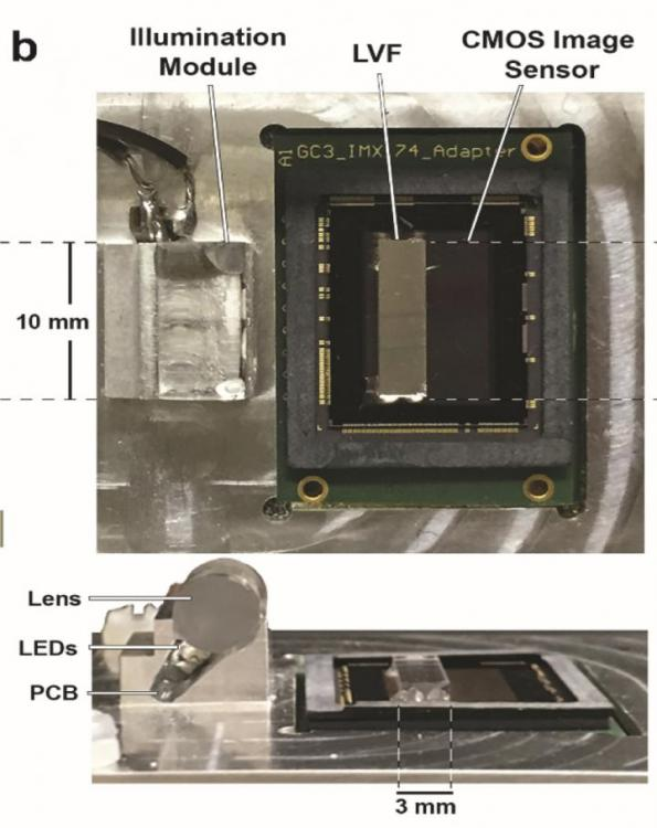 Spectroscopic 'science camera' system for smartphones the future for mobile health