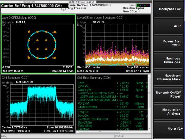 Keysight and Bluetest partners on NarrowBand IoT OTA testing