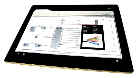 Auto-configurable, online schematics accelerate vehicle diagnosis ...