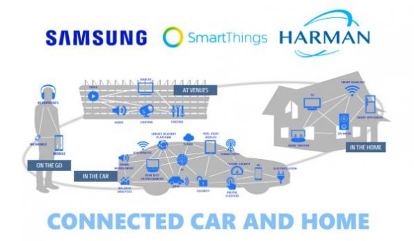 Samsung SmartThings, Harman look to fast-track IoT