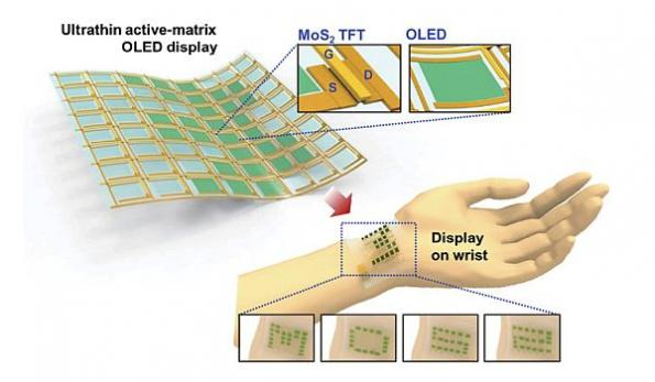 Ultrathin transistor promises transparent flexible OLED displays