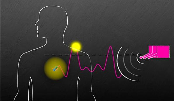 Deep-tissue wireless networking powers devices inside the body