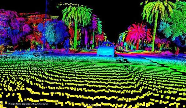 Luminar, Volvo deepen autonomous vehicle partnership