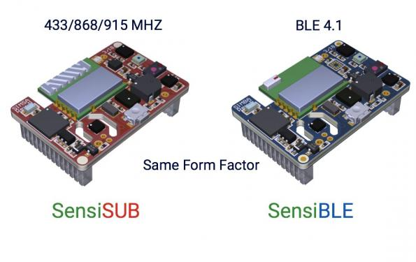 Sub-1-GHz sensor node SoM lowers barriers for IoT applications