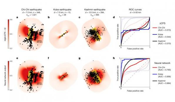 Forecasting earthquake aftershock locations with AI