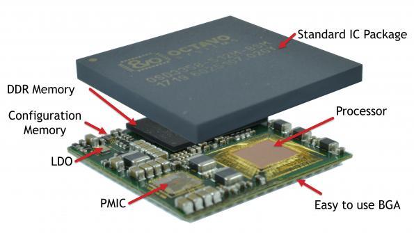 PC complet à 1GHz dans un boîtier BGA 27x27mm