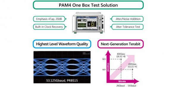 Anritsu announces all-in-one 400GbE PAM4 BER measurements