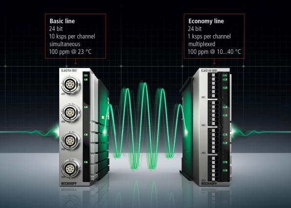 How EtherCAT levels the digital playing field for manufacturers