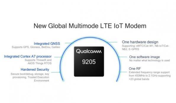 Next-gen cellular modem is purpose-built for IoT